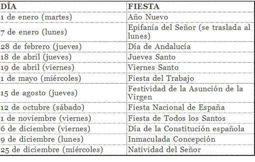 Calendario Del Ano 1965.Calendario Laboral En Andalucia 2019 Asi Quedan Los